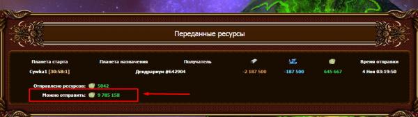 Как можно торговать?