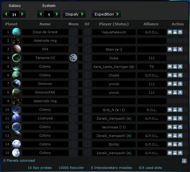 схему построения планет и